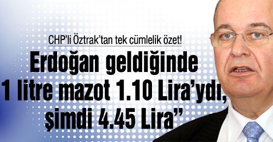 CHP'li Öztrak: