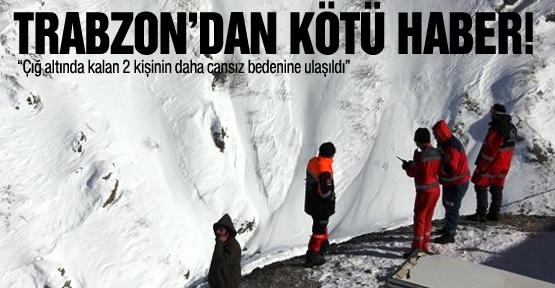 Trabzon'dan kötü haber!