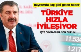 Türkiye'da vaka sayısı hızla düşüyor