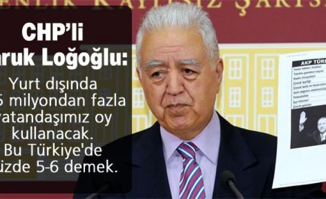 CHP'li Loğoğlu: