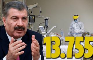 Türkiye'nin bugünkü bilançosu 13 bin 755