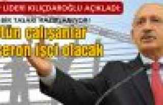 CHP Lideri: